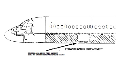 DC 9 Forward cargo compartment