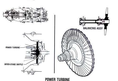 Gambar Power Turbine